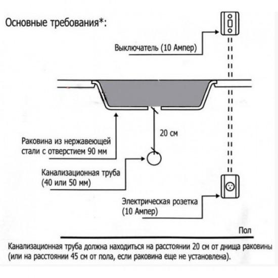 In Sink Erator Evolution 100 измельчитель бытовых отходов